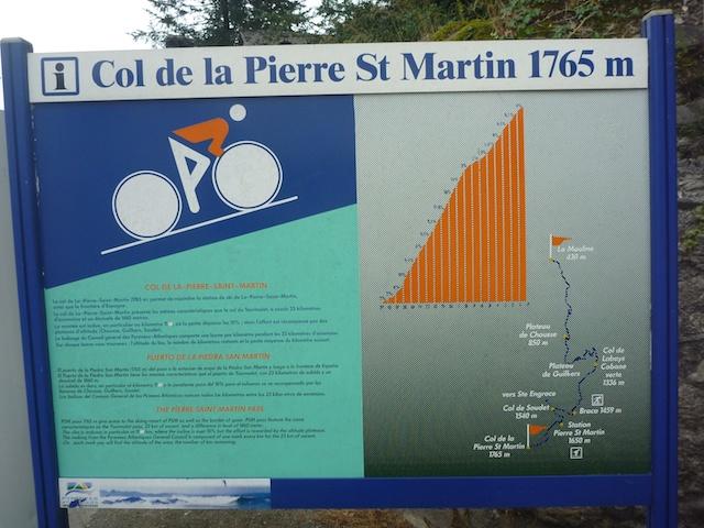 Pierre St Martin - Hard!